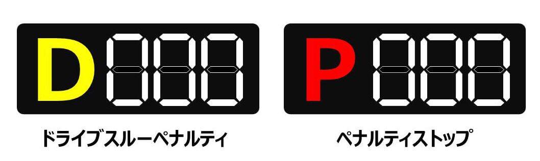 penaltyboard